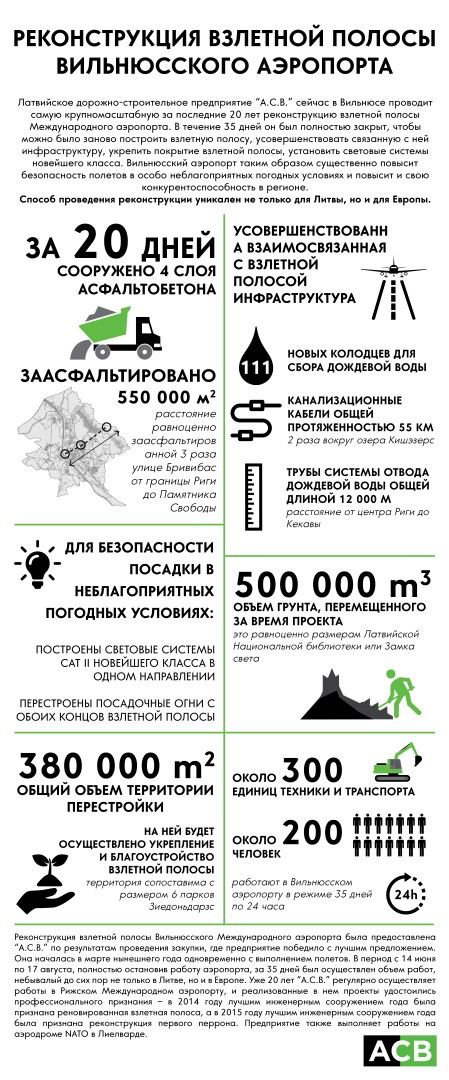 Infografika_RUS
